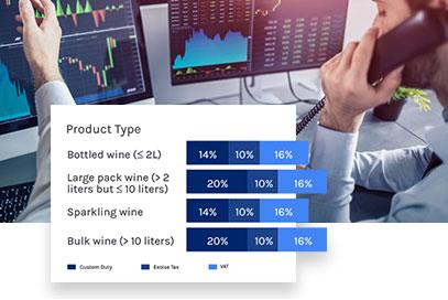 Market Intelligence & Analytics